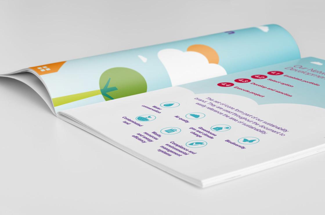 brochure design midlands uk