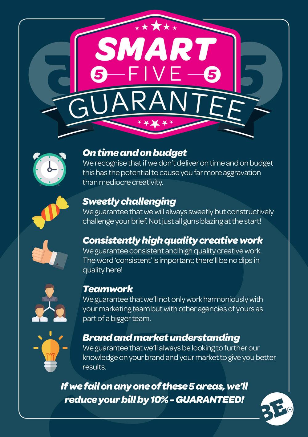 smart 5 guarantee midlands